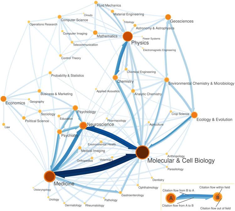 Carte des sciences