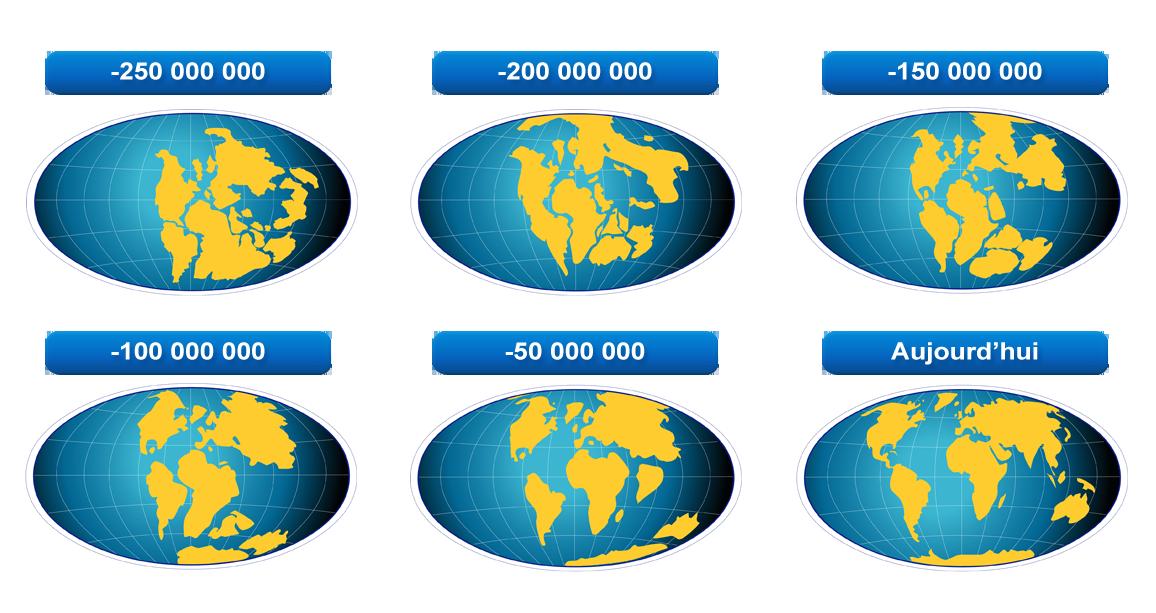 derive-des-continents