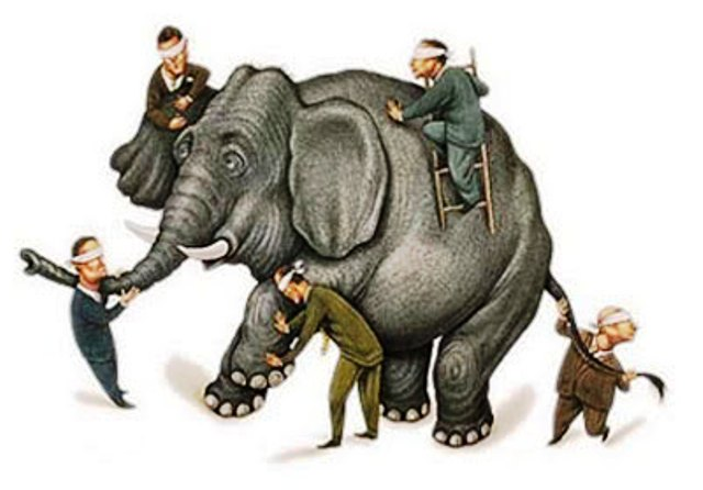 Les aveugles et l'éléphant