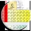 "<strong><span style='font-size:144%'> <a href=""http://www.vulgarisation-scientifique.com/wiki/Outils.Tableau périodique"" style=""color: black;"" >Application : Tableau périodique des éléments </a> </span></strong> <br clear='all' /><br clear='all' />Tableau de Mendeleiev interactif. <br clear='all' />                          <a href=""http://www.vulgarisation-scientifique.com/wiki/Outils.Tableau périodique"" style=""color: black;font-weight: bold;"" > Utiliser l'application</a>"