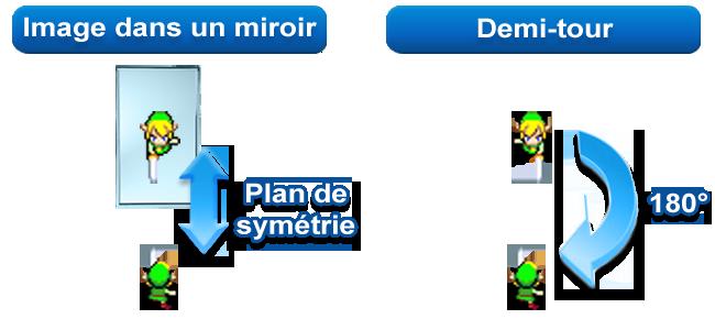 Miroir : symétrie orthogonale