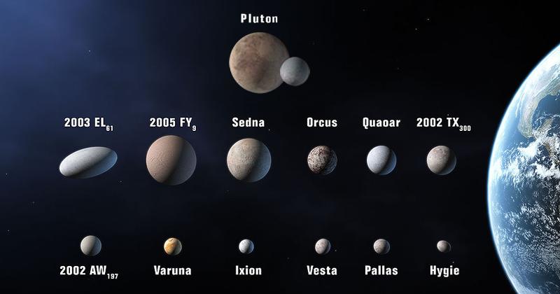Sciences Claires - Combien de planètes y a-t-il dans le ...